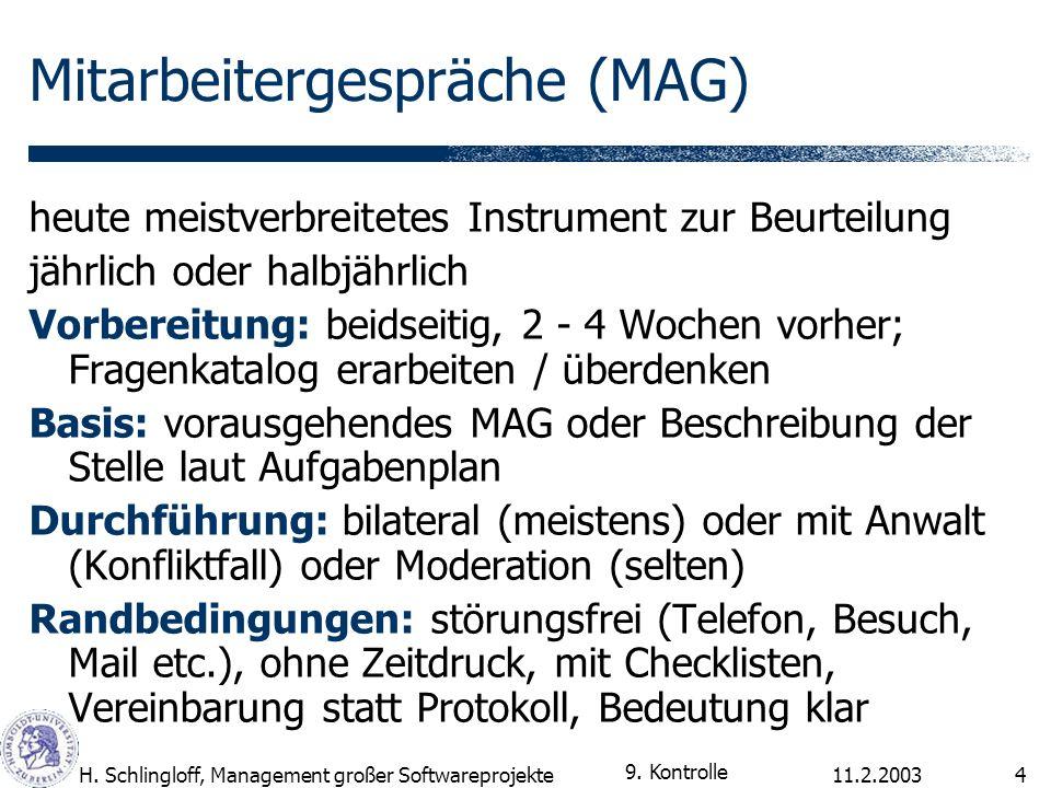 11.2.2003H. Schlingloff, Management großer Softwareprojekte4 Mitarbeitergespräche (MAG) heute meistverbreitetes Instrument zur Beurteilung jährlich od