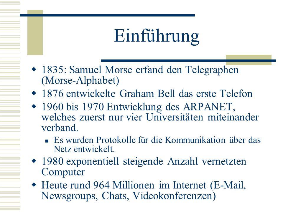 Einführung 1835: Samuel Morse erfand den Telegraphen (Morse-Alphabet) 1876 entwickelte Graham Bell das erste Telefon 1960 bis 1970 Entwicklung des ARP
