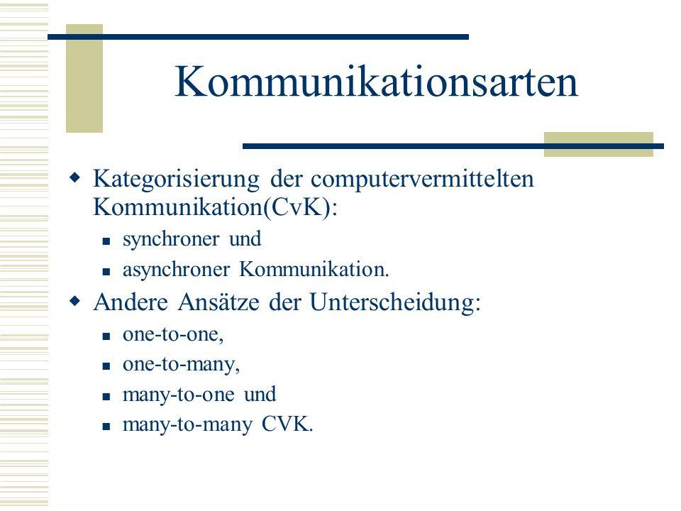 Kommunikationsarten Kategorisierung der computervermittelten Kommunikation(CvK): synchroner und asynchroner Kommunikation. Andere Ansätze der Untersch