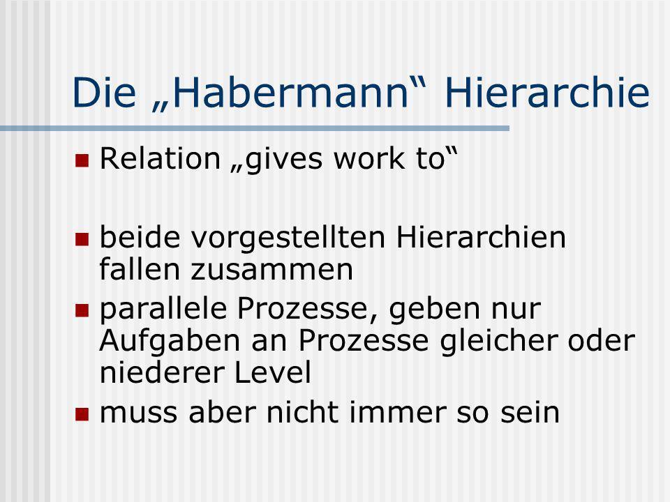 Die Habermann Hierarchie Relation gives work to beide vorgestellten Hierarchien fallen zusammen parallele Prozesse, geben nur Aufgaben an Prozesse gleicher oder niederer Level muss aber nicht immer so sein