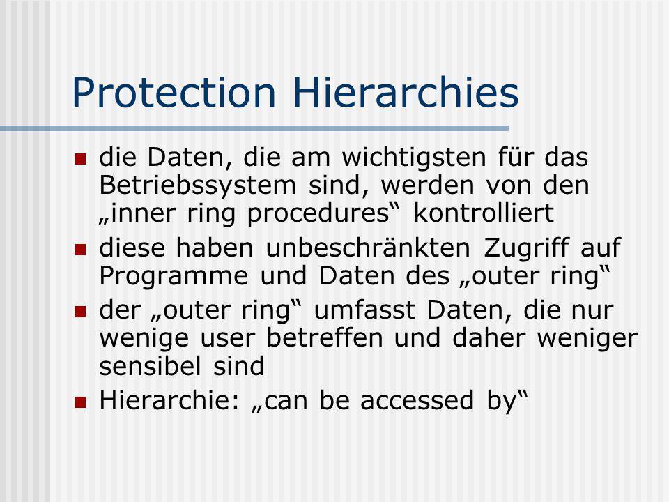 Protection Hierarchies die Daten, die am wichtigsten für das Betriebssystem sind, werden von den inner ring procedures kontrolliert diese haben unbeschränkten Zugriff auf Programme und Daten des outer ring der outer ring umfasst Daten, die nur wenige user betreffen und daher weniger sensibel sind Hierarchie: can be accessed by
