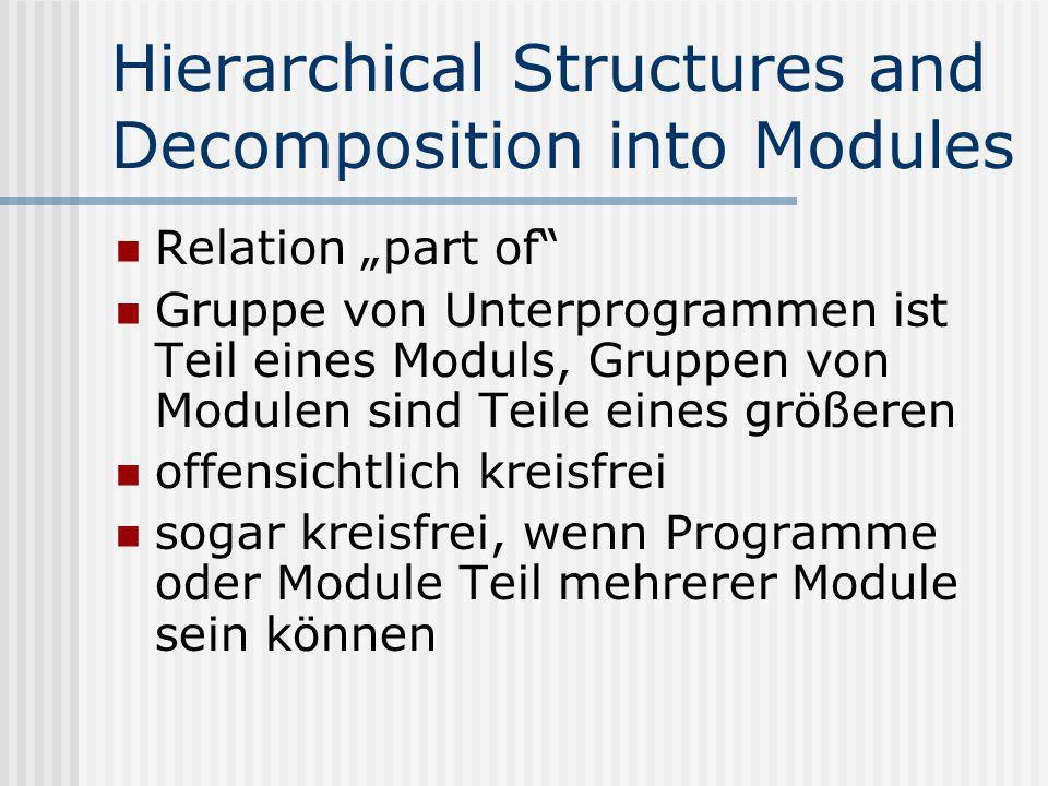 Hierarchical Structures and Decomposition into Modules Relation part of Gruppe von Unterprogrammen ist Teil eines Moduls, Gruppen von Modulen sind Teile eines größeren offensichtlich kreisfrei sogar kreisfrei, wenn Programme oder Module Teil mehrerer Module sein können