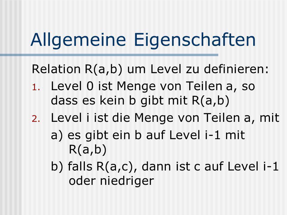 Allgemeine Eigenschaften Relation R(a,b) um Level zu definieren: 1.