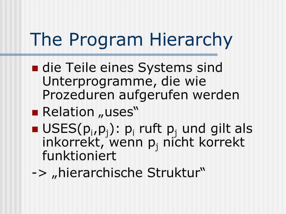 The Program Hierarchy die Teile eines Systems sind Unterprogramme, die wie Prozeduren aufgerufen werden Relation uses USES(p i,p j ): p i ruft p j und gilt als inkorrekt, wenn p j nicht korrekt funktioniert -> hierarchische Struktur