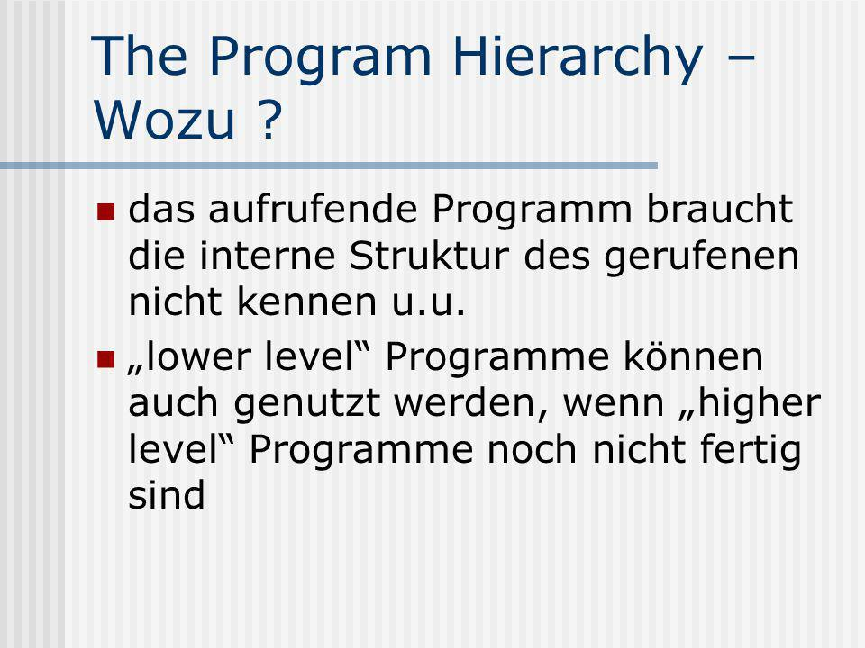 The Program Hierarchy – Wozu .