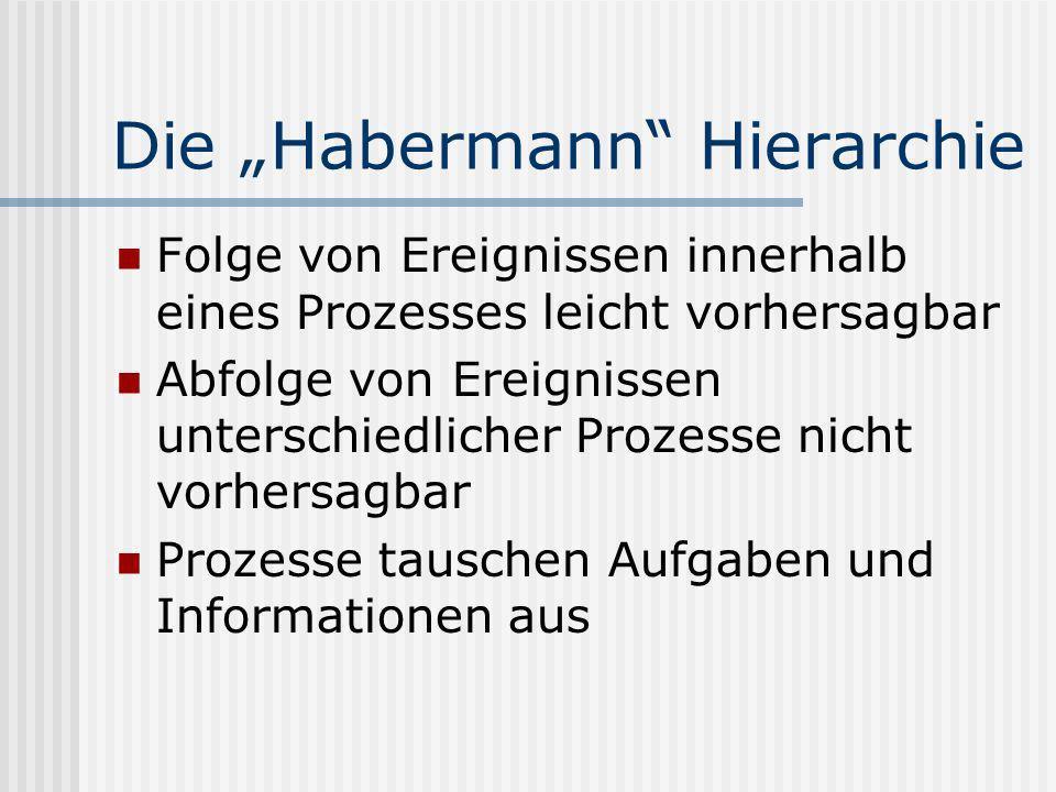 Die Habermann Hierarchie Folge von Ereignissen innerhalb eines Prozesses leicht vorhersagbar Abfolge von Ereignissen unterschiedlicher Prozesse nicht vorhersagbar Prozesse tauschen Aufgaben und Informationen aus