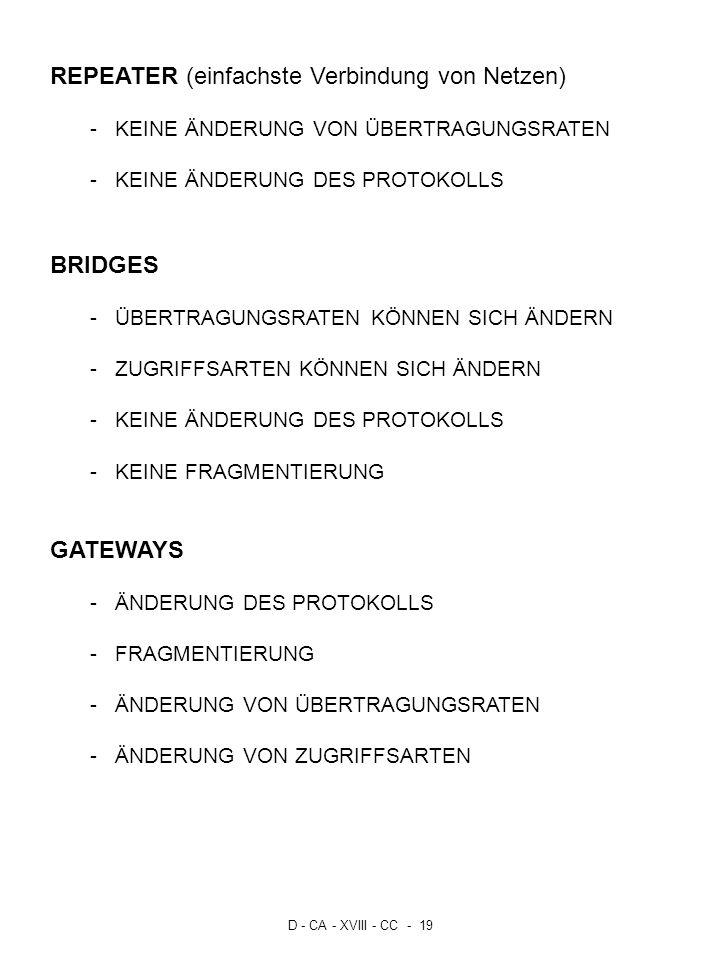 D - CA - XVIII - CC - 19 REPEATER (einfachste Verbindung von Netzen) - KEINE ÄNDERUNG VON ÜBERTRAGUNGSRATEN - KEINE ÄNDERUNG DES PROTOKOLLS BRIDGES -