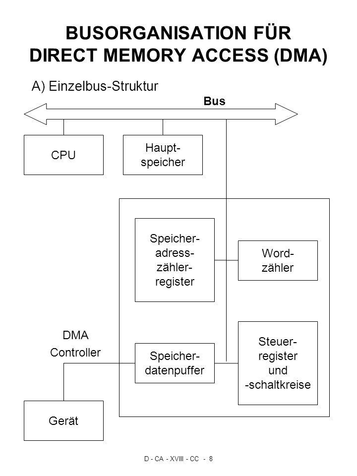 D - CA - XVIII - CC - 8 BUSORGANISATION FÜR DIRECT MEMORY ACCESS (DMA) A) Einzelbus-Struktur Steuer- register und -schaltkreise Speicher- adress- zähl