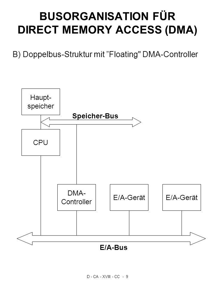 D - CA - XVIII - CC - 9 BUSORGANISATION FÜR DIRECT MEMORY ACCESS (DMA) B) Doppelbus-Struktur mit Floating