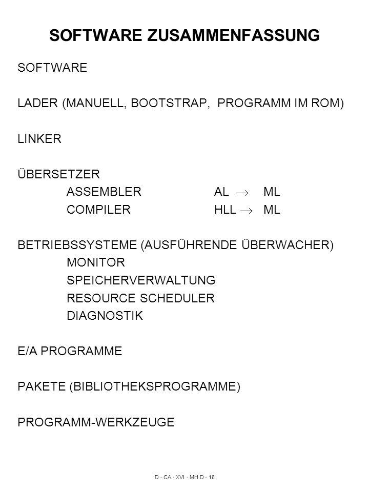 D - CA - XVI - MH D - 18 SOFTWARE ZUSAMMENFASSUNG SOFTWARE LADER (MANUELL, BOOTSTRAP, PROGRAMM IM ROM) LINKER ÜBERSETZER ASSEMBLERAL ML COMPILERHLL ML BETRIEBSSYSTEME (AUSFÜHRENDE ÜBERWACHER) MONITOR SPEICHERVERWALTUNG RESOURCE SCHEDULER DIAGNOSTIK E/A PROGRAMME PAKETE (BIBLIOTHEKSPROGRAMME) PROGRAMM-WERKZEUGE