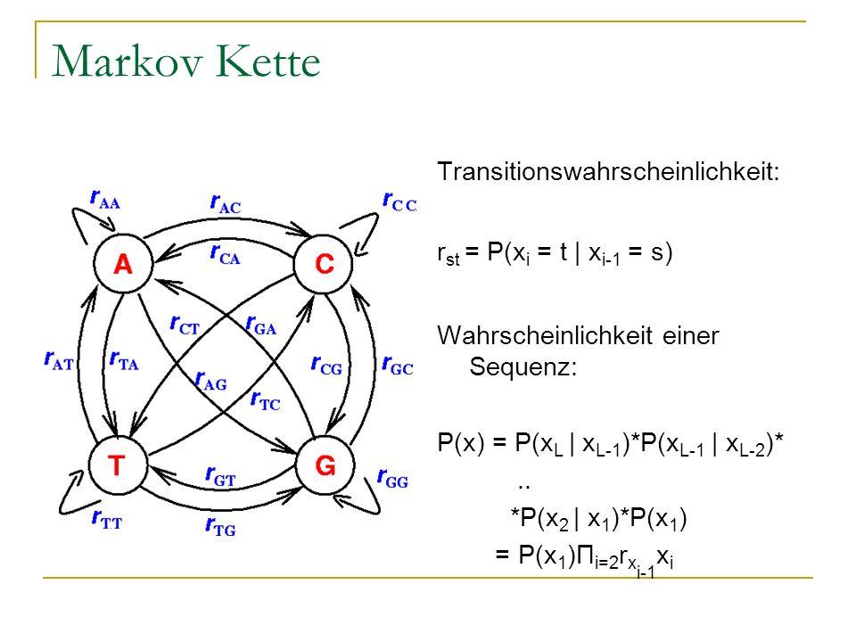 Markov Kette Transitionswahrscheinlichkeit: r st = P(x i = t | x i-1 = s) Wahrscheinlichkeit einer Sequenz: P(x) = P(x L | x L-1 )*P(x L-1 | x L-2 )*.