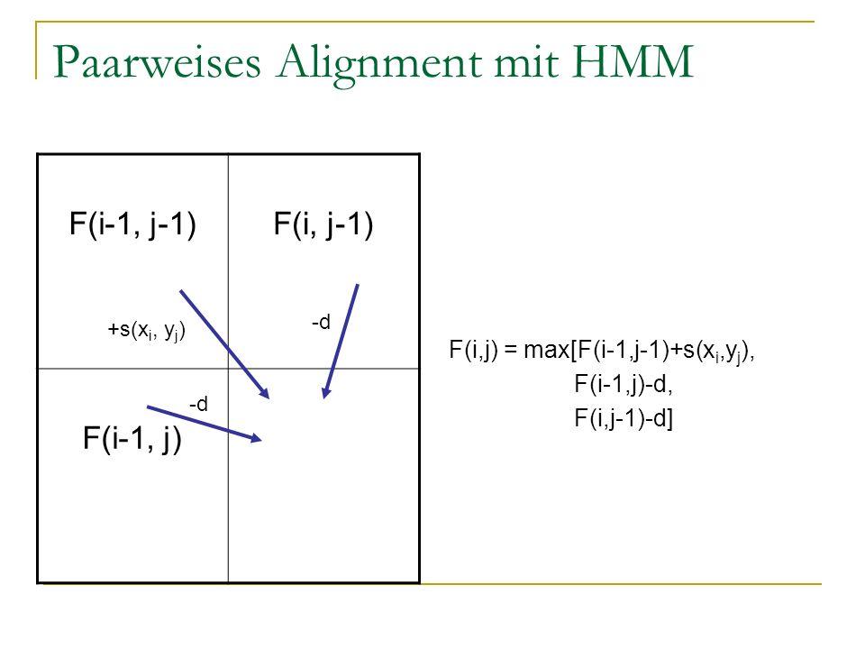 Paarweises Alignment mit HMM F(i-1, j-1)F(i, j-1) F(i-1, j) F(i,j) = max[F(i-1,j-1)+s(x i,y j ), F(i-1,j)-d, F(i,j-1)-d] +s(x i, y j ) -d