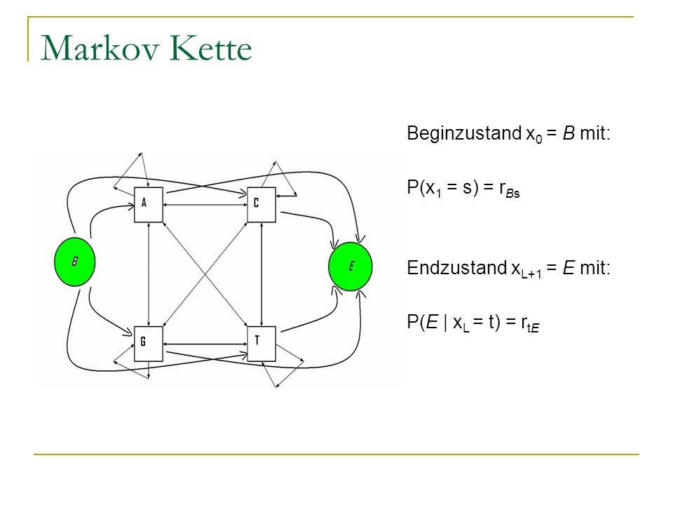 Markov Kette Beginzustand x 0 = B mit: P(x 1 = s) = r Bs Endzustand x L+1 = E mit: P(E | x L = t) = r tE