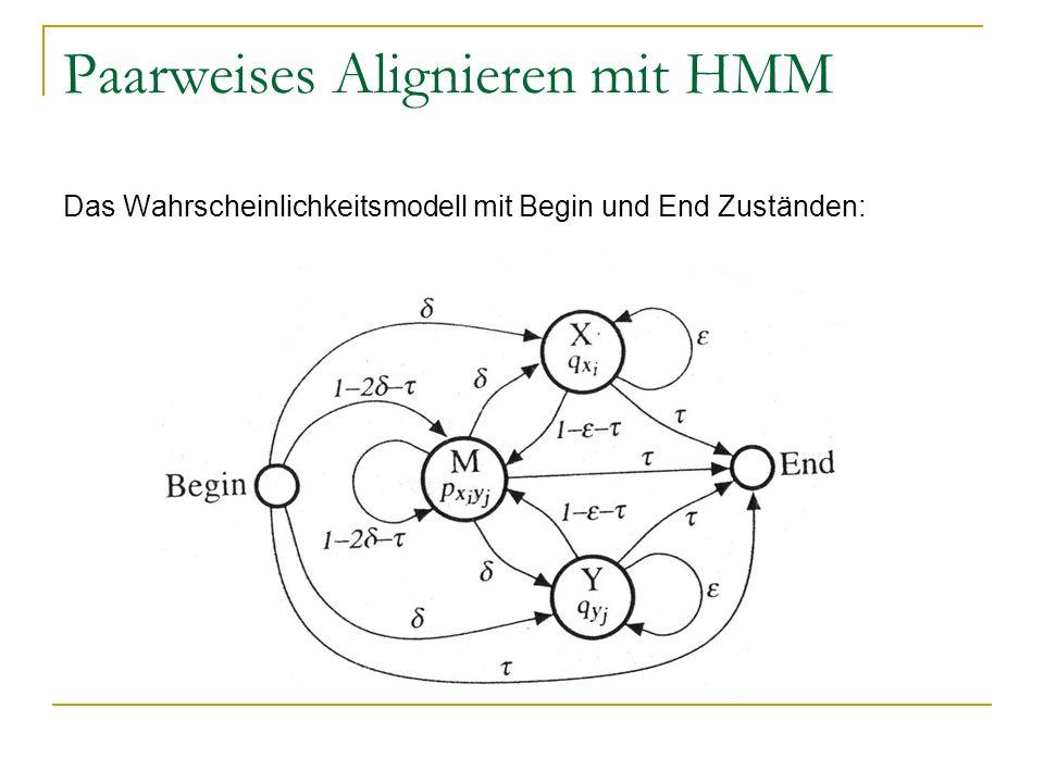 Paarweises Alignieren mit HMM Das Wahrscheinlichkeitsmodell mit Begin und End Zuständen: