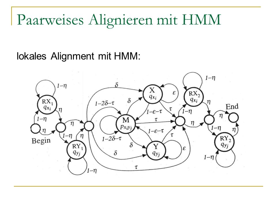 Paarweises Alignieren mit HMM lokales Alignment mit HMM: