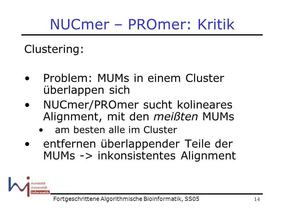 14 NUCmer – PROmer: Kritik Clustering: Problem: MUMs in einem Cluster überlappen sich NUCmer/PROmer sucht kolineares Alignment, mit den meißten MUMs am besten alle im Cluster entfernen überlappender Teile der MUMs -> inkonsistentes Alignment Fortgeschrittene Algorithmische Bioinformatik, SS05