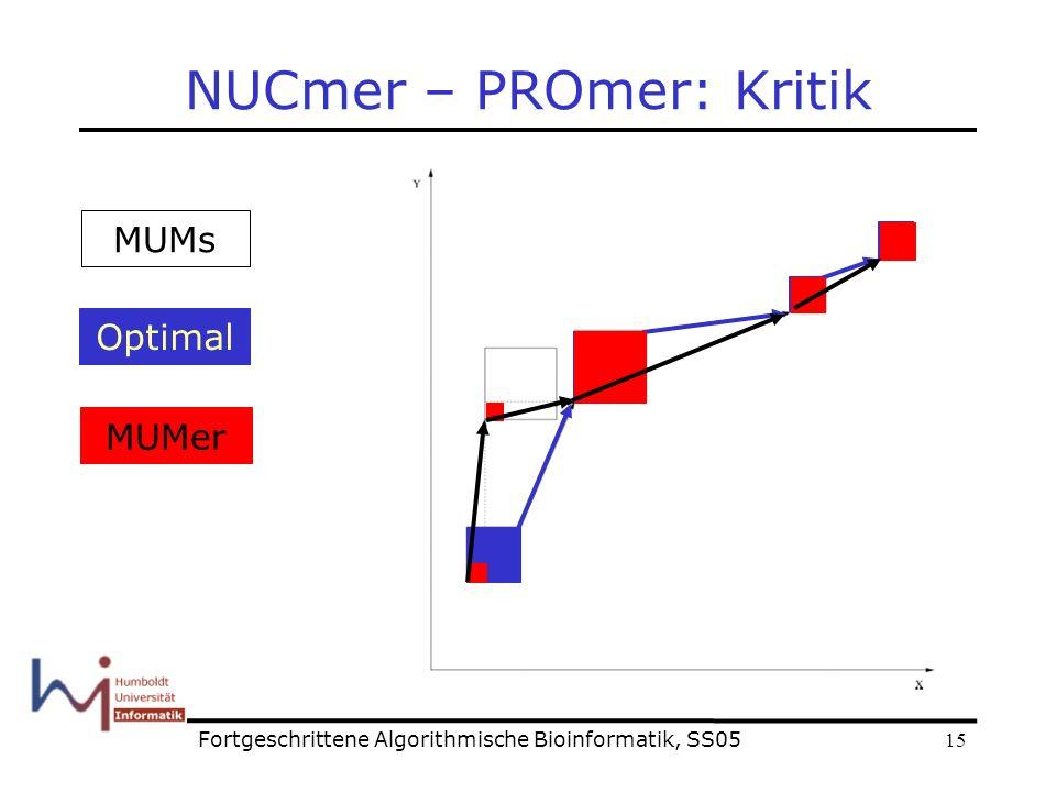 15 Optimal MUMer NUCmer – PROmer: Kritik Fortgeschrittene Algorithmische Bioinformatik, SS05 MUMs