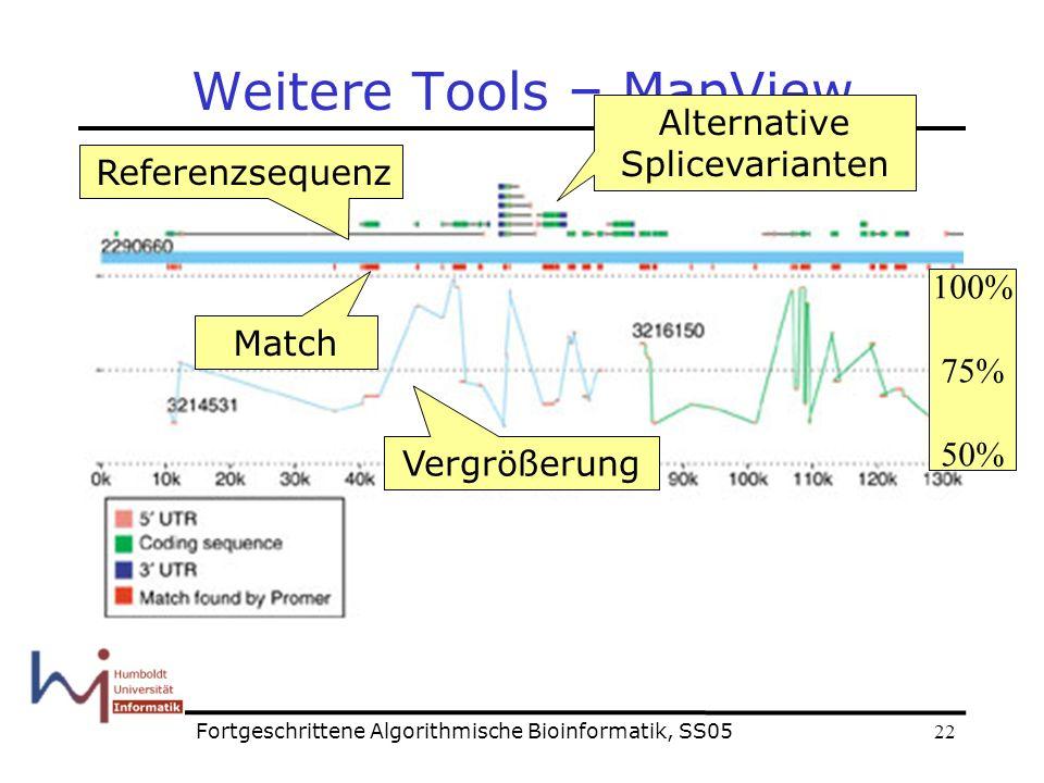 22 Weitere Tools – MapView Fortgeschrittene Algorithmische Bioinformatik, SS05 Referenzsequenz Match Vergrößerung Alternative Splicevarianten 100% 75% 50%