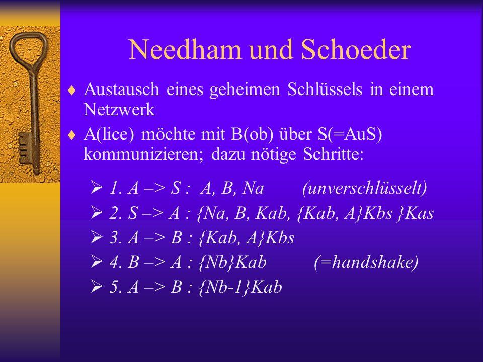 Needham und Schoeder Austausch eines geheimen Schlüssels in einem Netzwerk A(lice) möchte mit B(ob) über S(=AuS) kommunizieren; dazu nötige Schritte: