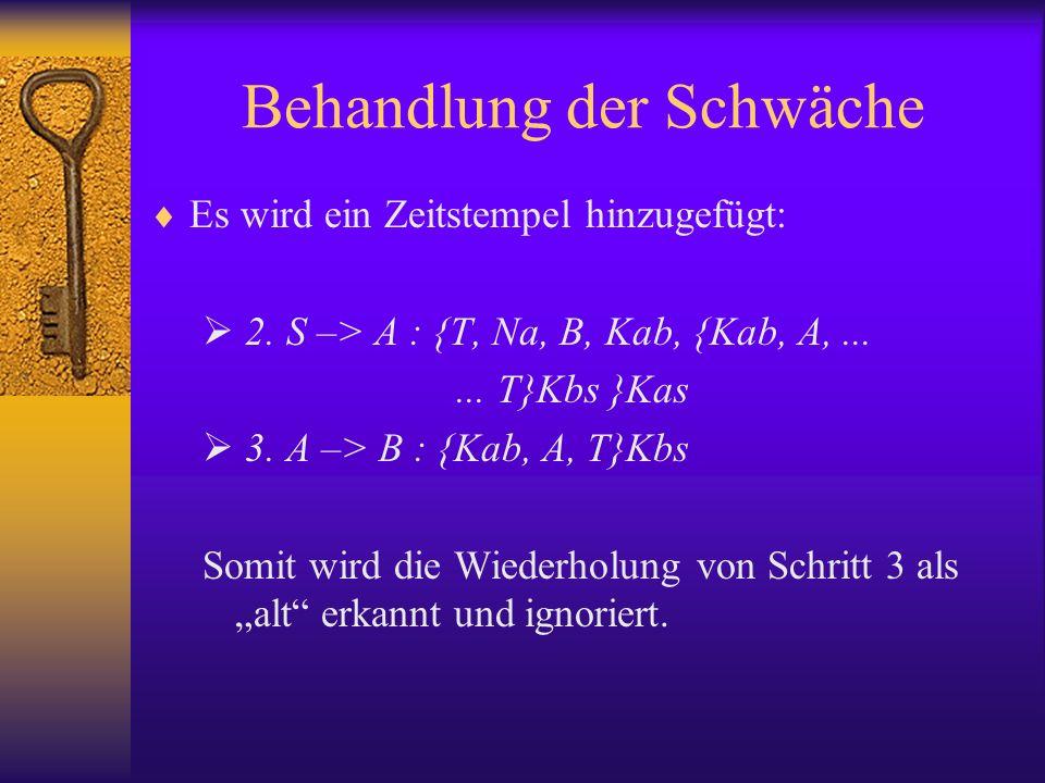Behandlung der Schwäche Es wird ein Zeitstempel hinzugefügt: 2. S –> A : {T, Na, B, Kab, {Kab, A,...... T}Kbs }Kas 3. A –> B : {Kab, A, T}Kbs Somit wi