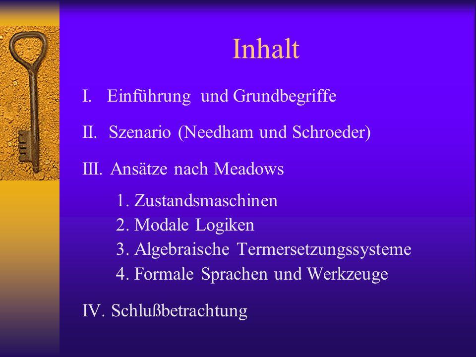 Inhalt I. Einführung und Grundbegriffe II. Szenario (Needham und Schroeder) III. Ansätze nach Meadows 1. Zustandsmaschinen 2. Modale Logiken 3. Algebr