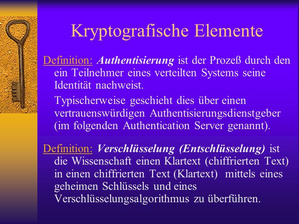 Kryptografische Elemente Definition: Authentisierung ist der Prozeß durch den ein Teilnehmer eines verteilten Systems seine Identität nachweist. Typis
