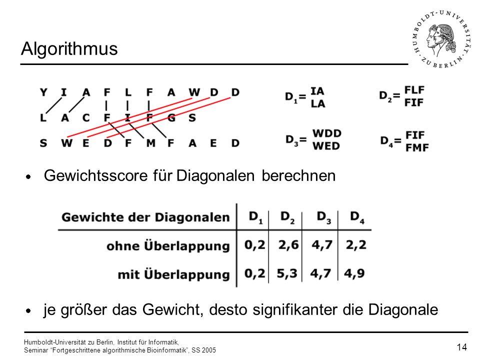 Humboldt-Universität zu Berlin, Institut für Informatik, Seminar Fortgeschrittene algorithmische Bioinformatik, SS 2005 13 Algorithmus (Overlap) sind