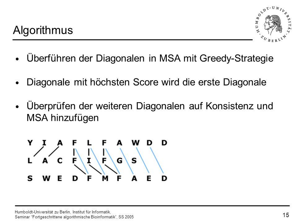 Humboldt-Universität zu Berlin, Institut für Informatik, Seminar Fortgeschrittene algorithmische Bioinformatik, SS 2005 14 Algorithmus Gewichtsscore f