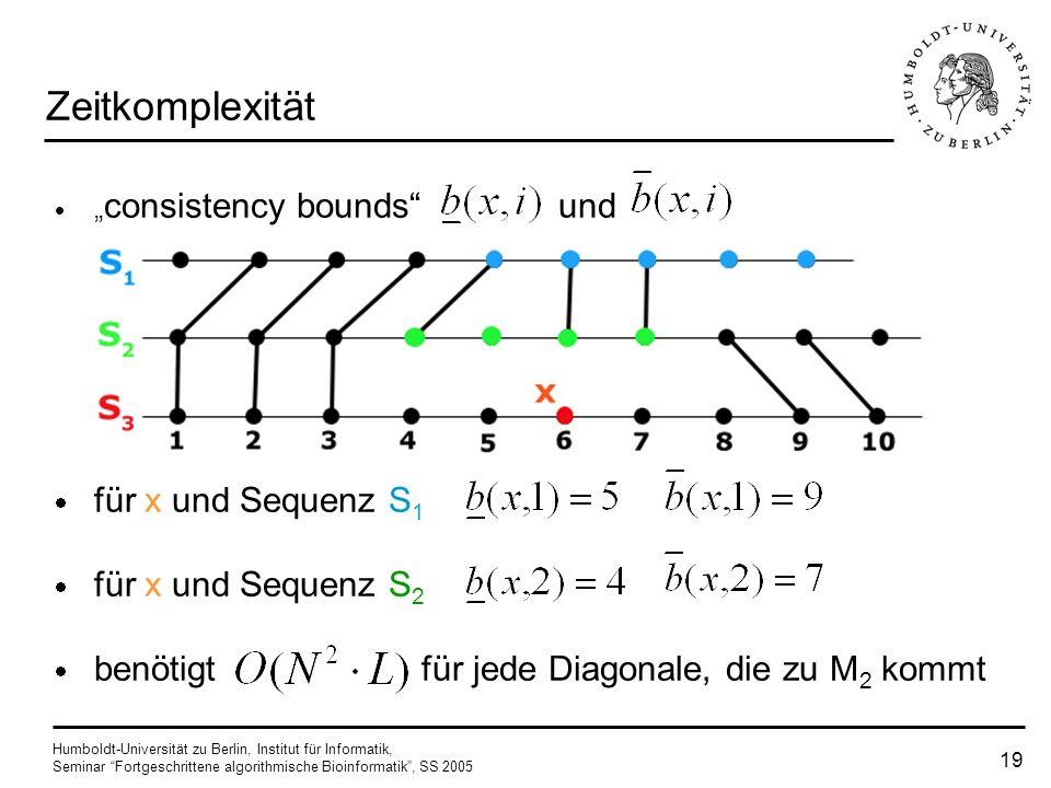 Humboldt-Universität zu Berlin, Institut für Informatik, Seminar Fortgeschrittene algorithmische Bioinformatik, SS 2005 18 Überblick