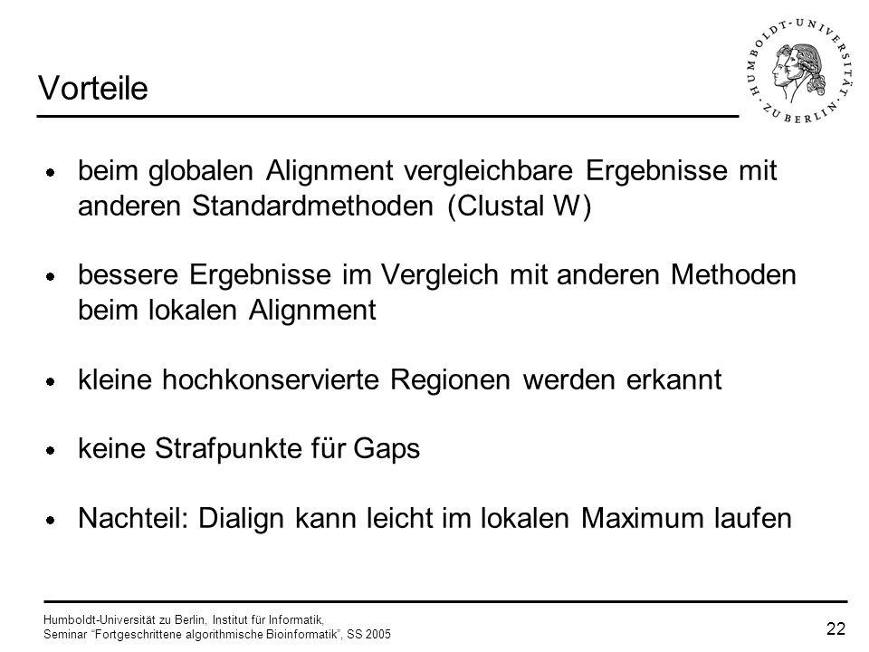Humboldt-Universität zu Berlin, Institut für Informatik, Seminar Fortgeschrittene algorithmische Bioinformatik, SS 2005 21 Ergebnisse Vergleich mit an