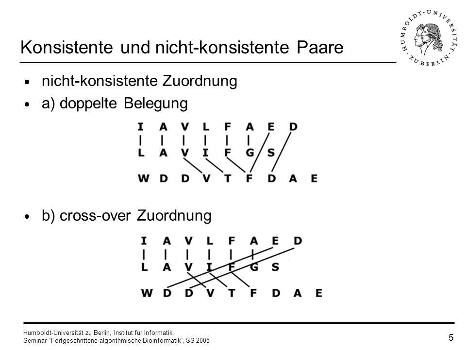 Humboldt-Universität zu Berlin, Institut für Informatik, Seminar Fortgeschrittene algorithmische Bioinformatik, SS 2005 15 Algorithmus Überführen der Diagonalen in MSA mit Greedy-Strategie Diagonale mit höchsten Score wird die erste Diagonale Überprüfen der weiteren Diagonalen auf Konsistenz und MSA hinzufügen