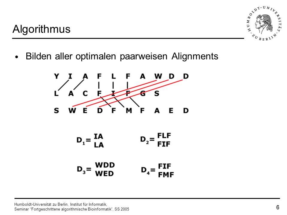 Humboldt-Universität zu Berlin, Institut für Informatik, Seminar Fortgeschrittene algorithmische Bioinformatik, SS 2005 16 Algorithmus Wiederholen des Algorithmus – weitere Diagonale D 5 mit Gewicht 4,6 zum MSA hinzufügen im weiteren Schritt keine neuen Diagonalen