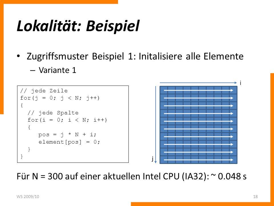 Lokalität: Beispiel Zugriffsmuster Beispiel 1: Initalisiere alle Elemente – Variante 1 Für N = 300 auf einer aktuellen Intel CPU (IA32): ~ 0.048 s WS