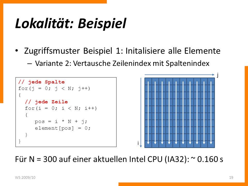 Lokalität: Beispiel Zugriffsmuster Beispiel 1: Initalisiere alle Elemente – Variante 2: Vertausche Zeilenindex mit Spaltenindex Für N = 300 auf einer