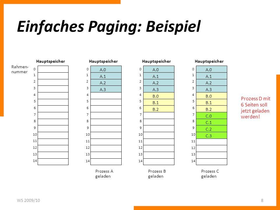 Einfaches Paging: Beispiel WS 2009/108 Rahmen- nummer 0 1 2 3 4 5 6 7 8 9 10 11 12 13 14 Hauptspeicher 0 1 2 3 4 5 6 7 8 9 0 1 2 3 4 5 6 7 8 9 0 1 2 3