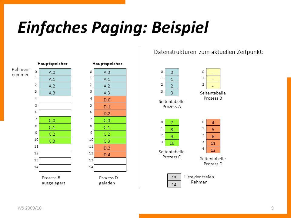 Einfaches Paging: Beispiel WS 2009/109 Rahmen- nummer 0 1 2 3 4 5 6 7 8 9 10 11 12 13 14 Hauptspeicher 0 1 2 3 4 5 6 7 8 9 Prozess D geladen 10 11 12