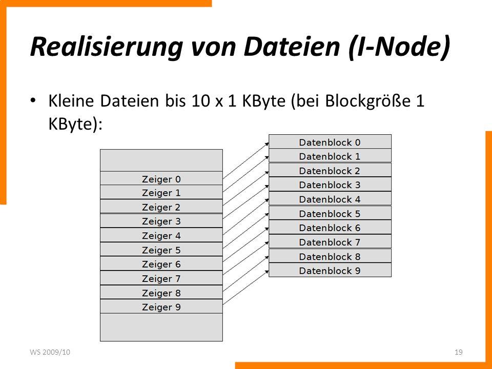 Realisierung von Dateien (I-Node) Kleine Dateien bis 10 x 1 KByte (bei Blockgröße 1 KByte): WS 2009/1019