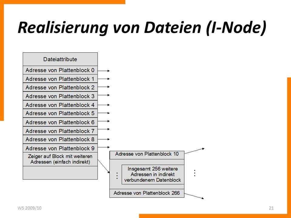 Realisierung von Dateien (I-Node) WS 2009/1021