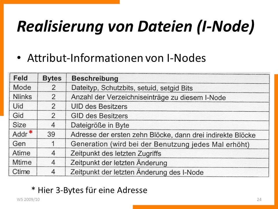 Realisierung von Dateien (I-Node) Attribut-Informationen von I-Nodes * Hier 3-Bytes für eine Adresse * WS 2009/1024