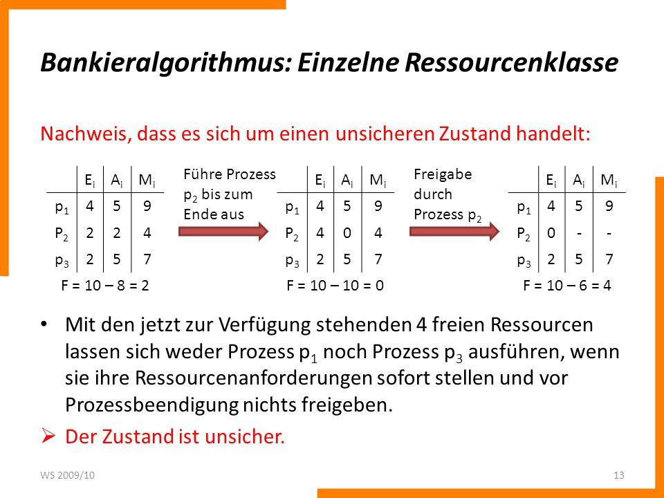 EiEi AiAi MiMi p1p1 459 P2P2 404 p3p3 257 F = 10 – 10 = 0 Bankieralgorithmus: Einzelne Ressourcenklasse Nachweis, dass es sich um einen unsicheren Zus