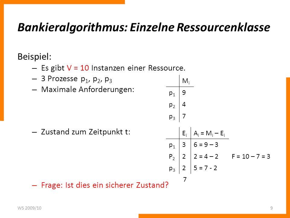 Bankieralgorithmus: Einzelne Ressourcenklasse Beispiel: – Es gibt V = 10 Instanzen einer Ressource. – 3 Prozesse p 1, p 2, p 3 – Maximale Anforderunge