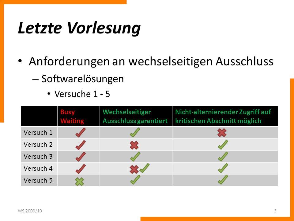 Letzte Vorlesung Anforderungen an wechselseitigen Ausschluss – Softwarelösungen Versuche 1 - 5 WS 2009/103 Busy Waiting Wechselseitiger Ausschluss gar