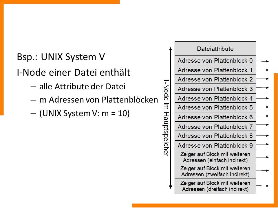Bsp.: UNIX System V I-Node einer Datei enthält – alle Attribute der Datei – m Adressen von Plattenblöcken – (UNIX System V: m = 10)