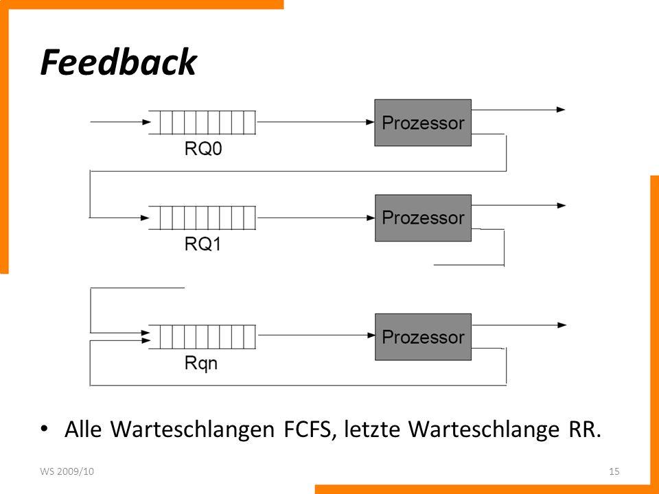 Feedback Alle Warteschlangen FCFS, letzte Warteschlange RR. WS 2009/1015