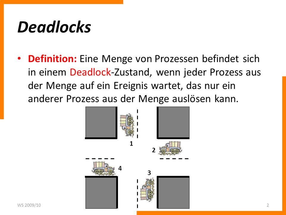 Deadlocks Definition: Eine Menge von Prozessen befindet sich in einem Deadlock-Zustand, wenn jeder Prozess aus der Menge auf ein Ereignis wartet, das