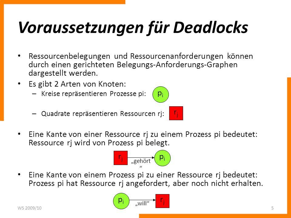 Voraussetzungen für Deadlocks Ressourcenbelegungen und Ressourcenanforderungen können durch einen gerichteten Belegungs-Anforderungs-Graphen dargestel
