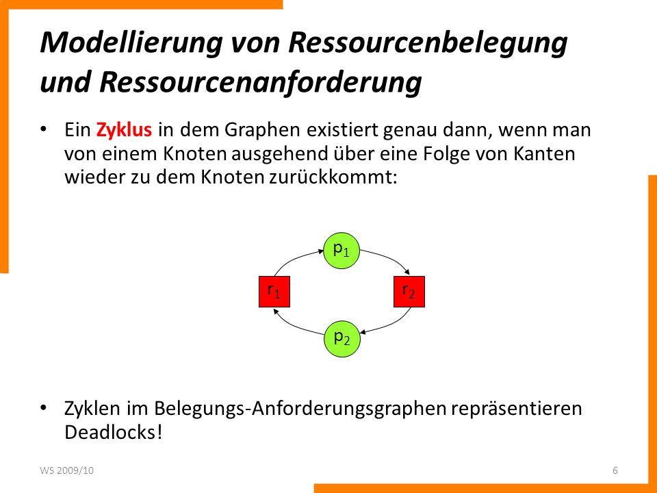Beispiel: Abarbeitungsfolge 1 Prozesse p 1, p 2, p 3, Ressourcen R, S, T – Prozess p 1 : Anforderung R, Anforderung S, Freigabe R, Freigabe S – Prozess p 2 : Anforderung S, Anforderung T, Freigabe S, Freigabe T – Prozess p 3 : Anforderung T, Anforderung R, Freigabe T, Freigabe R WS 2009/107 p1p1 p2p2 p3p3 RST 1.