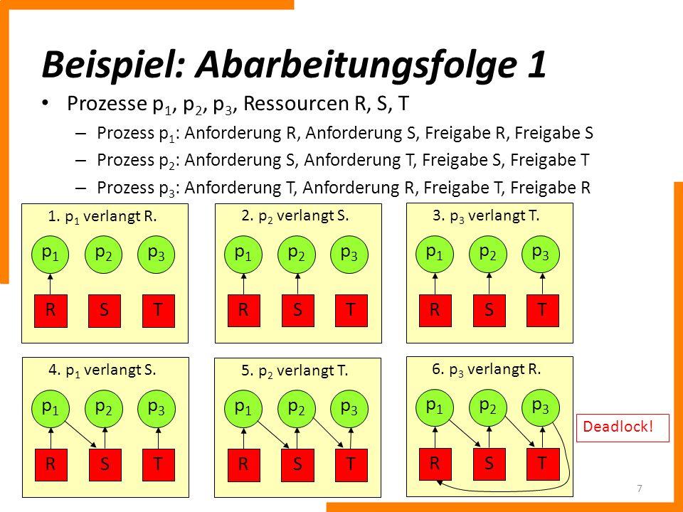 Beispiel: Abarbeitungsfolge 1 Prozesse p 1, p 2, p 3, Ressourcen R, S, T – Prozess p 1 : Anforderung R, Anforderung S, Freigabe R, Freigabe S – Prozes