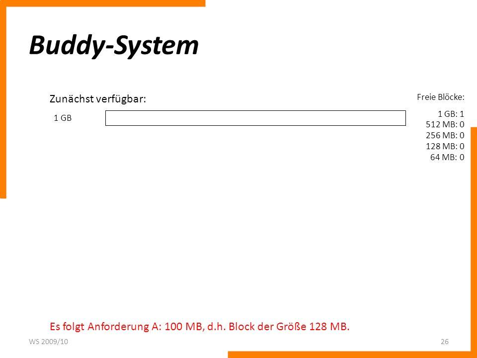 Buddy-System WS 2009/1026 1 GB Freie Blöcke: 1 GB: 1 512 MB: 0 256 MB: 0 128 MB: 0 64 MB: 0 Zunächst verfügbar: Es folgt Anforderung A: 100 MB, d.h.