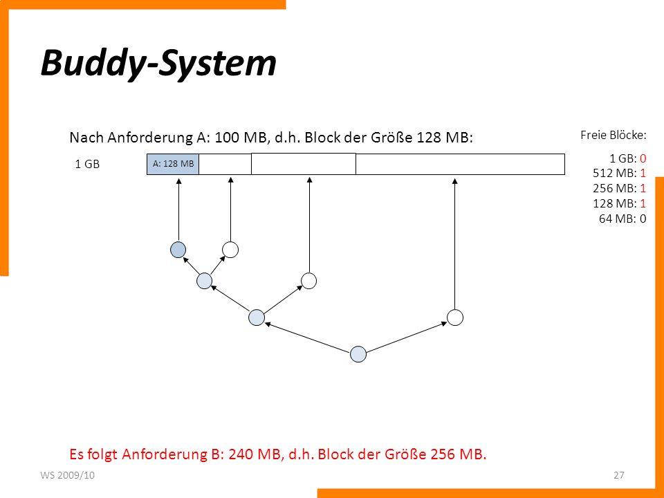Buddy-System WS 2009/1027 1 GB Freie Blöcke: 1 GB: 0 512 MB: 1 256 MB: 1 128 MB: 1 64 MB: 0 Nach Anforderung A: 100 MB, d.h. Block der Größe 128 MB: E